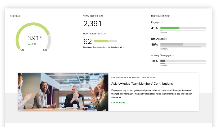 Q12 employee engagement scorecard with recommended manager learning