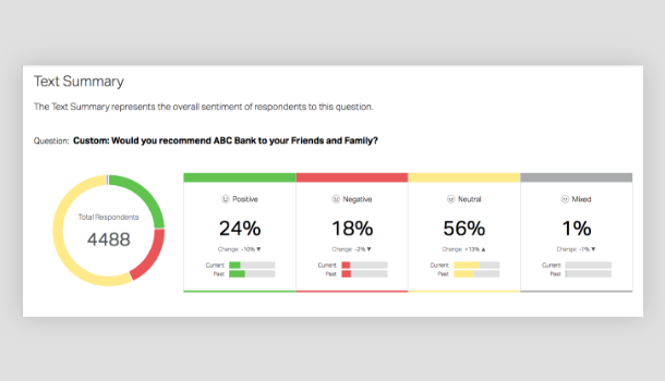 Screenshot of text analytics sentiment summary