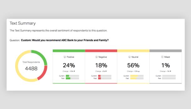 Screenshot of text analytics sentiment summary