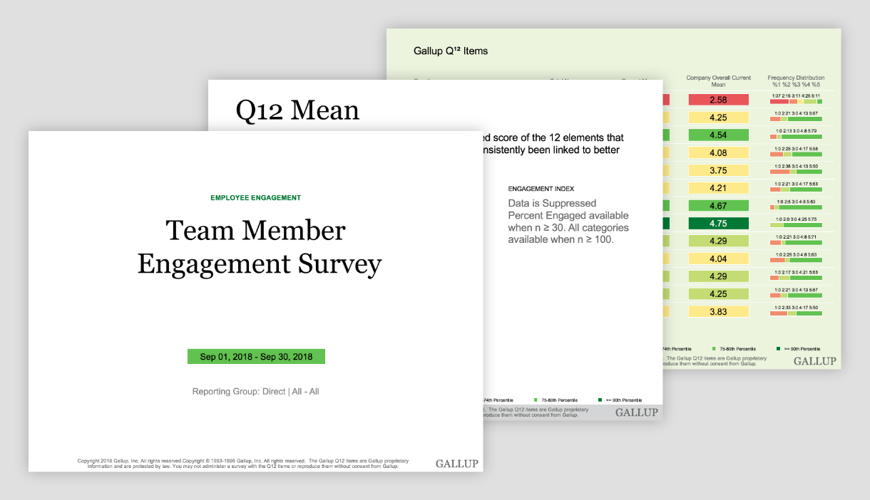 Get Actionable Data Reporting On Survey Results Gallup