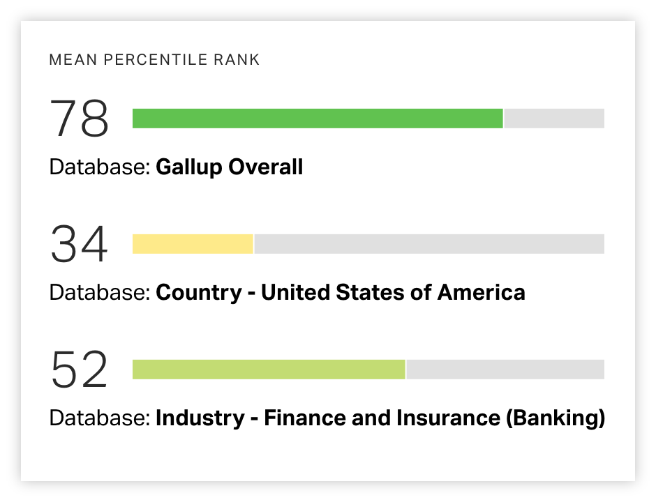 Screenshot of database comparisons