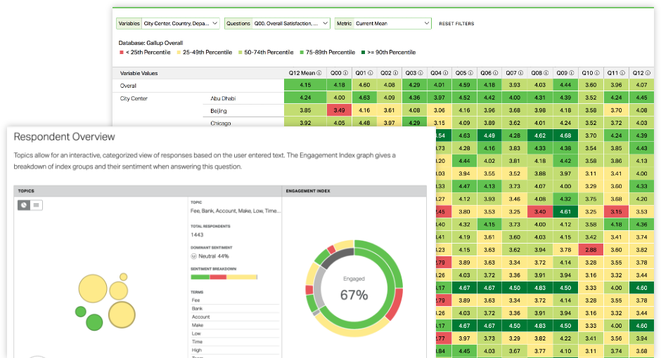Screenshots of heatmap and text analytics reports