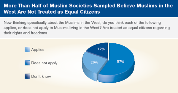 Islamophobia: Understanding Anti-Muslim Sentiment in the West