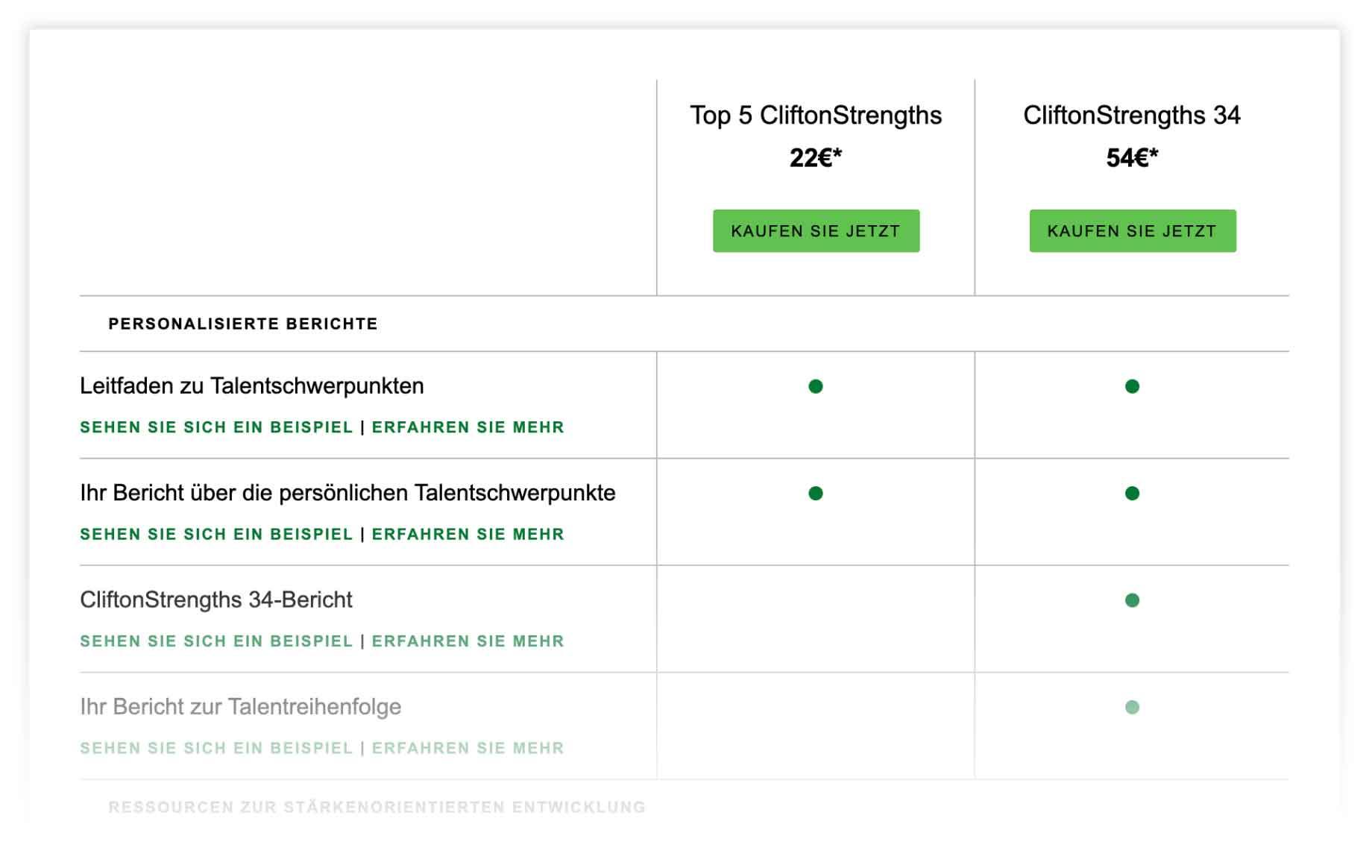 Vergleichstabelle der CliftonStrengths-Kaufoptionen