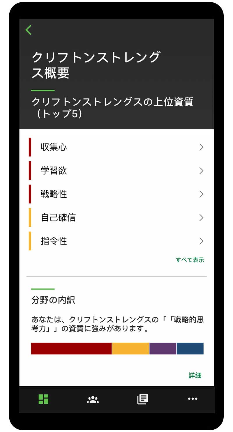Gallup Access CliftonStrengthsの概要