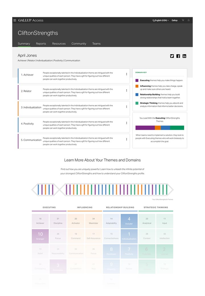CliftonStrengths Dashboard