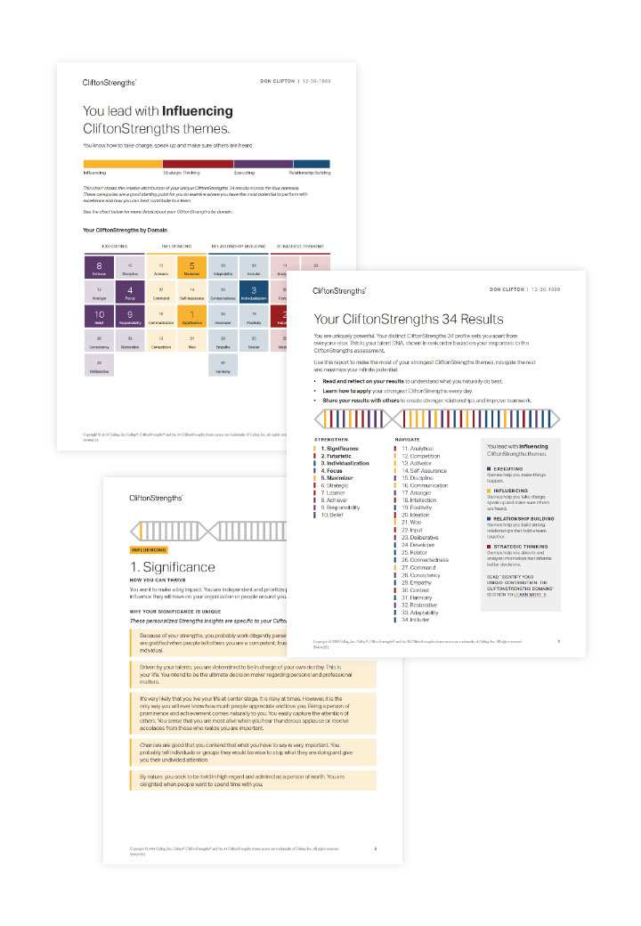 CliftonStrengths 34 Report