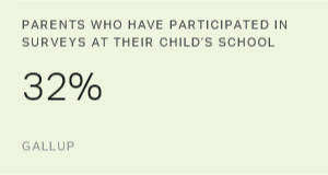 Schools Fail at Engaging Parents