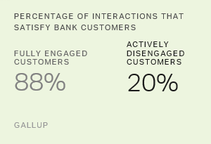 Bank Channel Experiences Make or Break Customer Engagement