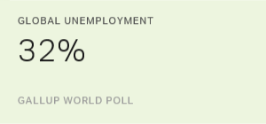 Global_employment