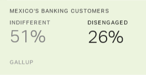 Mexico's Banks: Customer Problems