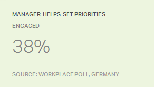 Workplace_Poll_Germany