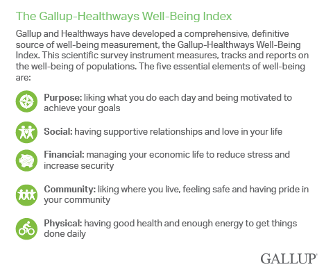 The Gallup-Healthways Well-Being Index