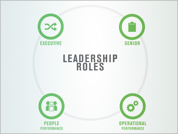 the evolution of views on participative leadership among managers Educational leadership and management: theory, policy, and practice  views about how educational insti-  these are among t he nine leadersh ip models shown in .