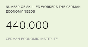 A New Solution to the Skilled Workers Shortage