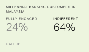 Malaysian Banks Have a Millennials Problem