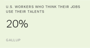 The Rewarding Work of Turning Talents Into Strengths