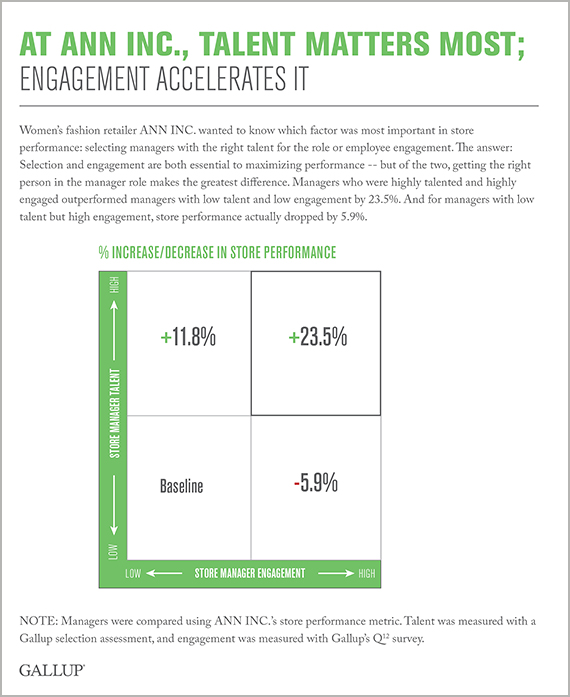At ANN INC., Talent Matters Most; Engagement Accelerates It