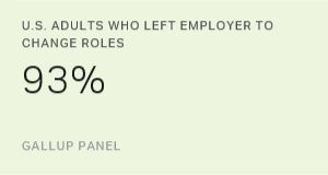 U.S. Adults Who Left Employer to Change Roles
