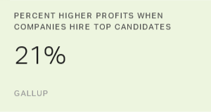 Managers' Hiring Bias Fails Companies and Candidates