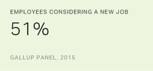 51% of employees are considering a new job