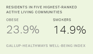 Communities Built for Active Living Have Healthier Residents