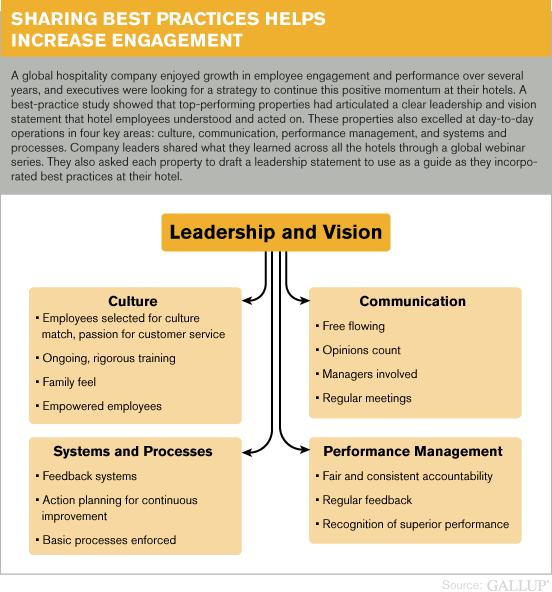 Surveys Alone Wont Boost Your Employees Engagement
