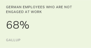 German Employees Who Are Not Engaged at Work