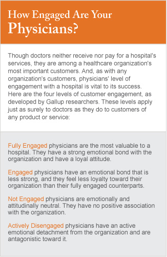 How Engaged Are Your Physicians?