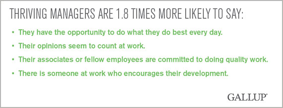 Managers With High Well Being Twice As Likely To Be Engaged