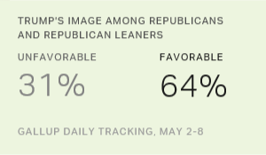 Just How Divided Is the GOP Over Trump?