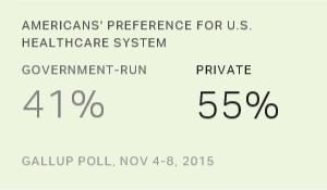 American Public Opinion and Sanders' Proposal for Single-Payer Healthcare System