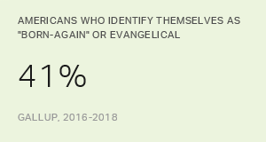 5 Things to Know About Evangelicals in America