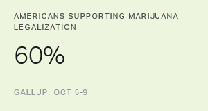 U.S. Public Opinion on Four Key State Ballot Measures