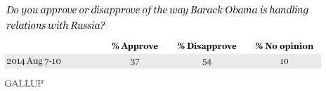 Trend: Do you approve or disapprove of the way Barack Obama is handling relations with Russia?