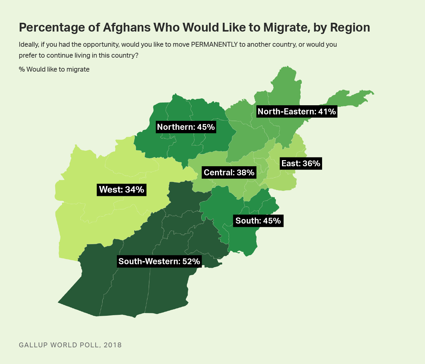 Heat map. Desire to migrate across major regions of Afghanistan.