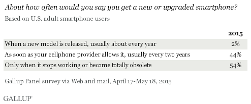 About how often would you say you get a new or upgraded smartphone?
