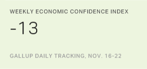 Weekly Economic Confidence Index, Nov. 16-22