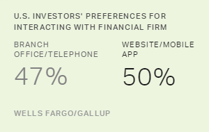 U.S. Investors Split Between Digital and Traditional Banking