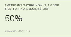 In U.S., Optimism for Job Searchers Hits New High