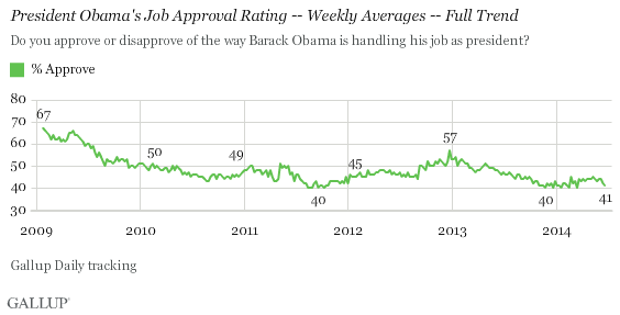 President Obama's Job Approval Rating -- Weekly Averages -- Full Trend
