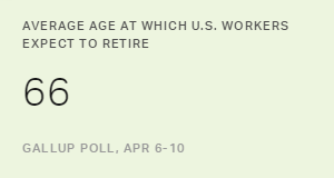 Three in 10 U.S. Workers Foresee Working Past Retirement Age