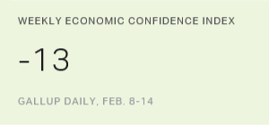 U.S. Economic Confidence Index Steady at -13