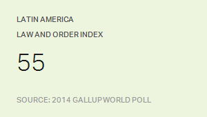 Latin America Law and Order Index, 2014