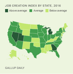 Nevada Climbs From Last Place to First in Job Creation