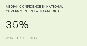 Latin Americans Vote in Climate of Discontent