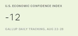 U.S. Economic Confidence Steady This Summer