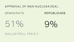 After Nuclear Deal, U.S. Views of Iran Remain Dismal