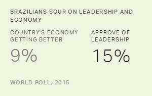 Brazilians' Trust in Country's Leadership at Record Low