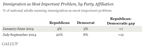 mip_immigration_2